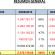 Informe sobre el Balance por BdP